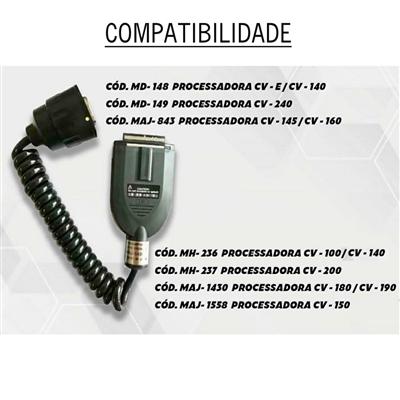 Cabo Pigtail Olympus® MAJ-843 para CV-160